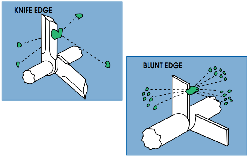 Hammer Milling blade profiles